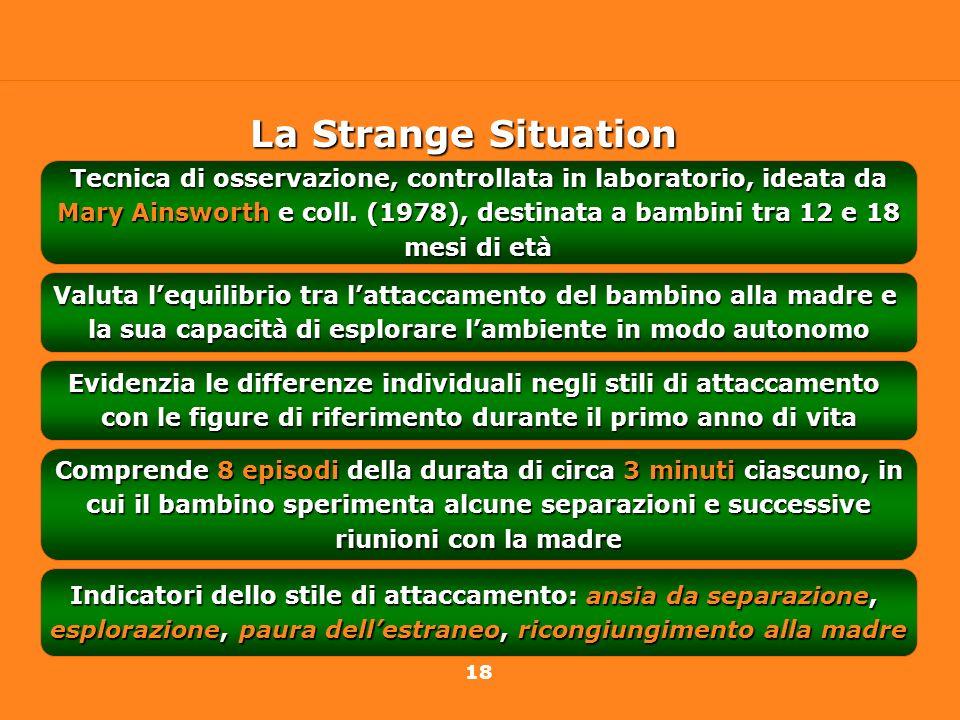 La Strange Situation Tecnica di osservazione, controllata in laboratorio, ideata da. Mary Ainsworth e coll. (1978), destinata a bambini tra 12 e 18.