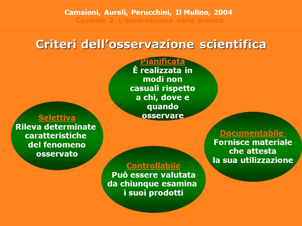 Criteri dell'osservazione scientifica