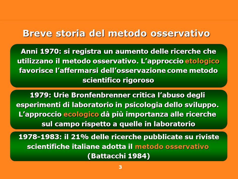 Breve storia del metodo osservativo