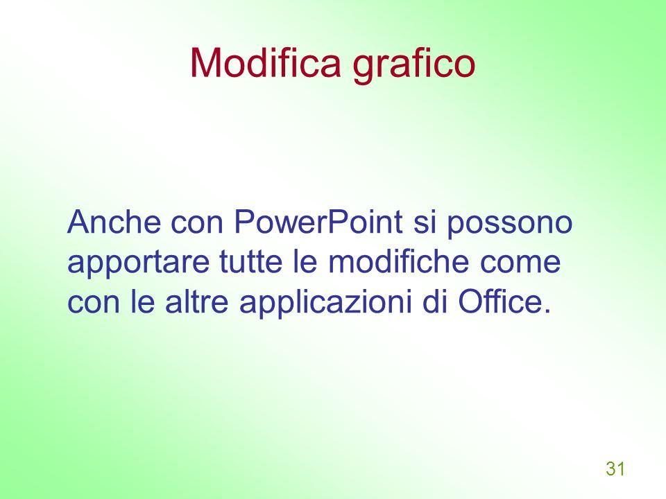 Modifica grafico Anche con PowerPoint si possono apportare tutte le modifiche come con le altre applicazioni di Office.