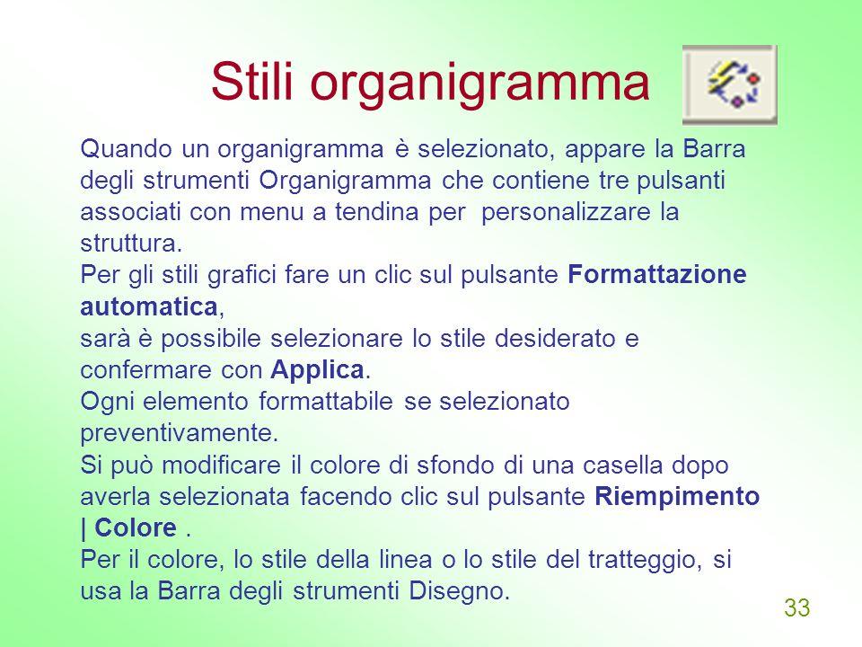 Stili organigramma
