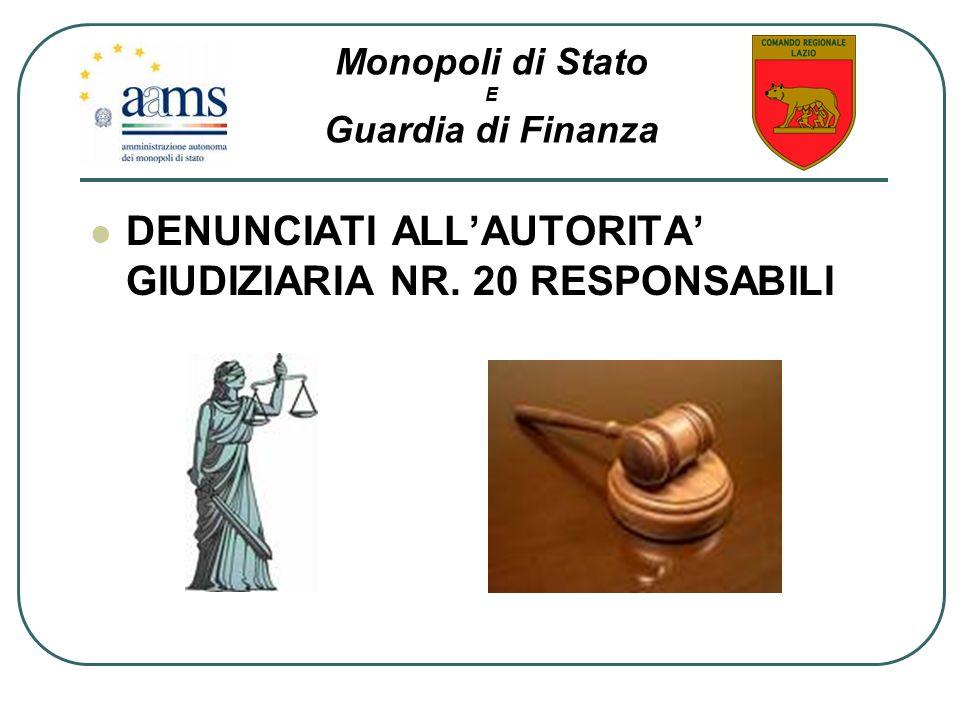 DENUNCIATI ALL'AUTORITA' GIUDIZIARIA NR. 20 RESPONSABILI