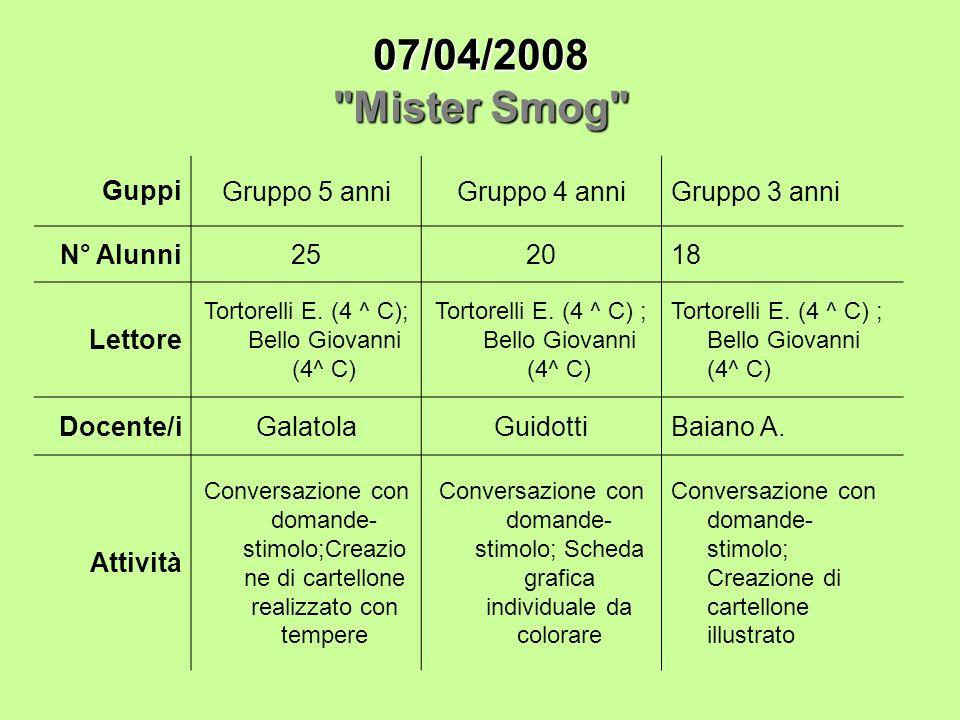 07/04/2008 Mister Smog Guppi Gruppo 5 anni Gruppo 4 anni