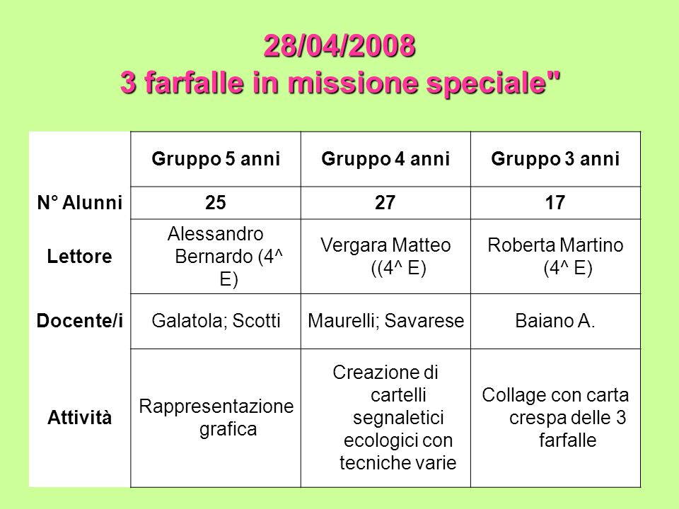 28/04/2008 3 farfalle in missione speciale