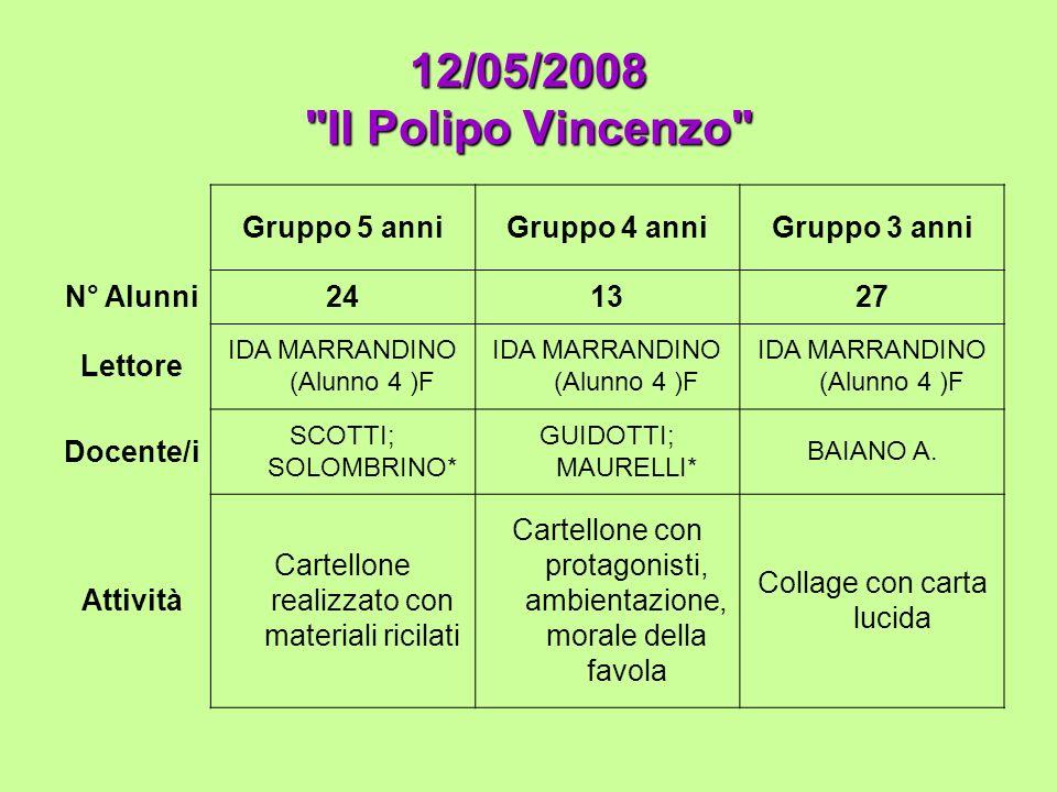 12/05/2008 Il Polipo Vincenzo Gruppo 5 anni Gruppo 4 anni