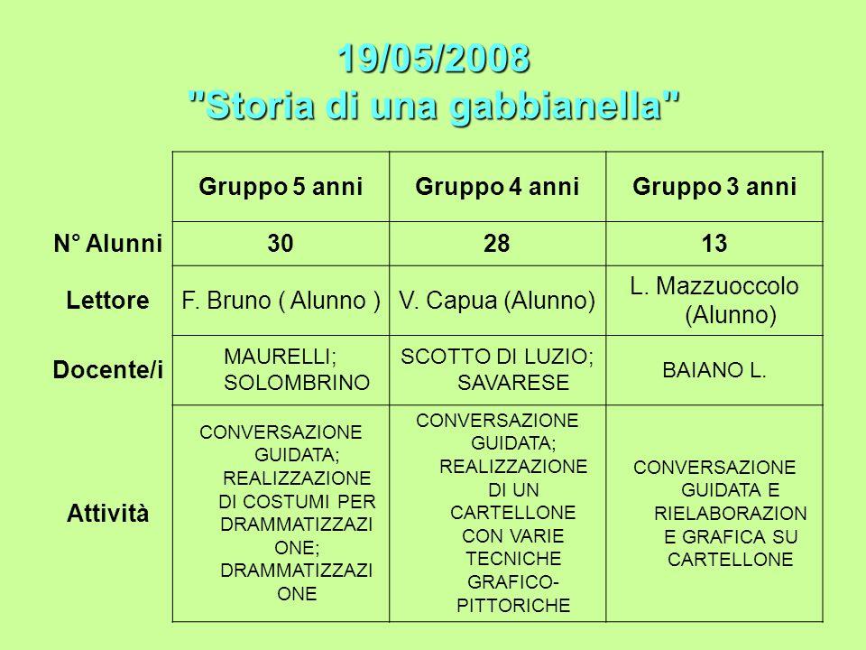19/05/2008 Storia di una gabbianella