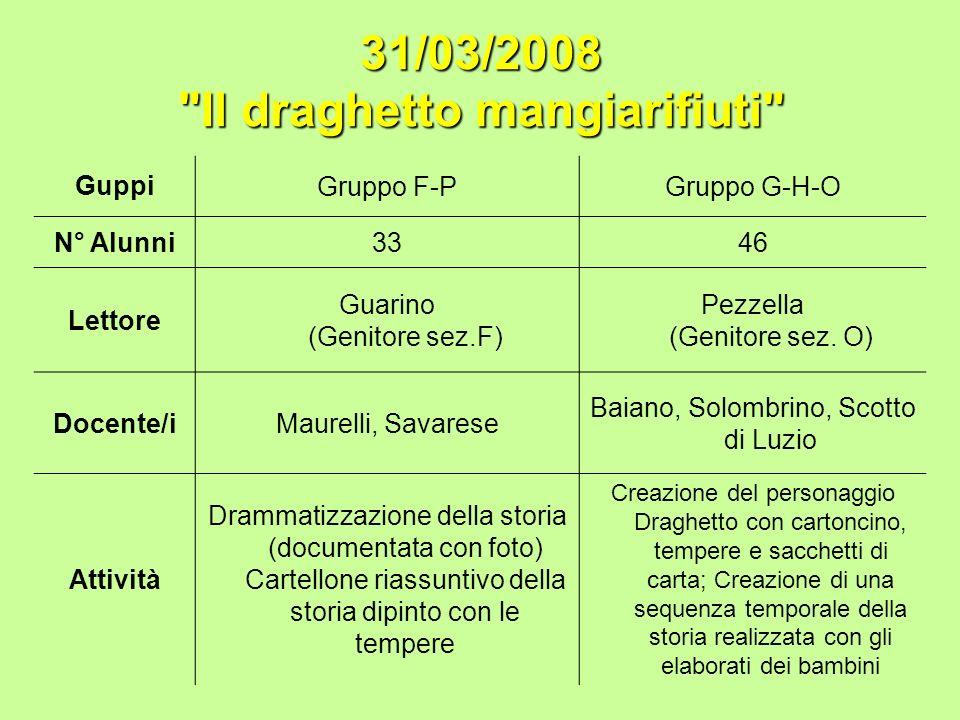 31/03/2008 Il draghetto mangiarifiuti