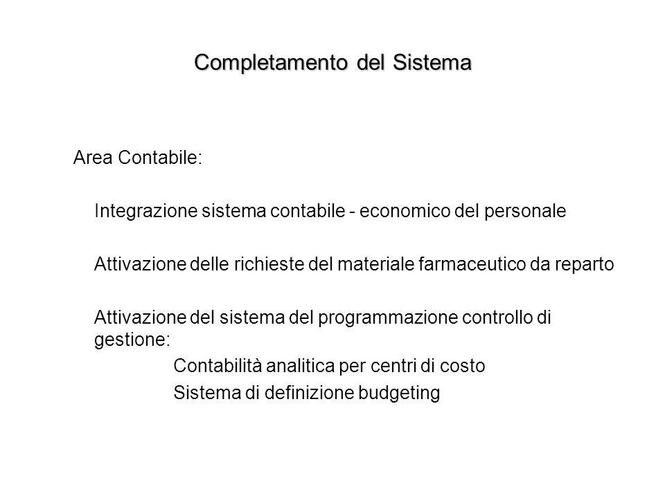 Completamento del Sistema