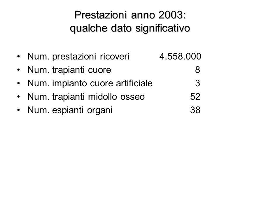 Prestazioni anno 2003: qualche dato significativo