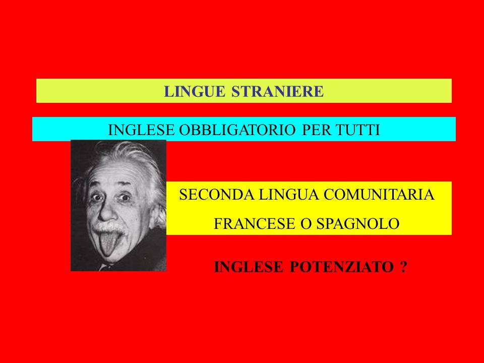 LINGUE STRANIERE INGLESE POTENZIATO