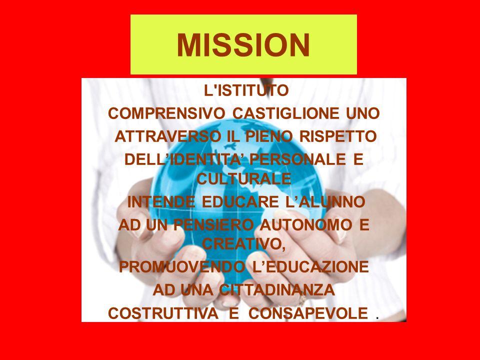 MISSION L ISTITUTO COMPRENSIVO CASTIGLIONE UNO