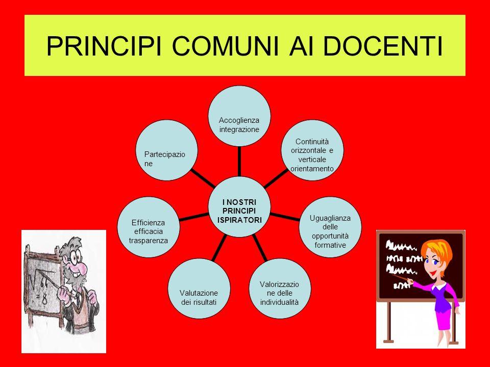 PRINCIPI COMUNI AI DOCENTI