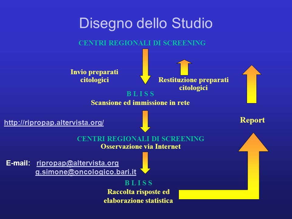 Disegno dello Studio Report CENTRI REGIONALI DI SCREENING