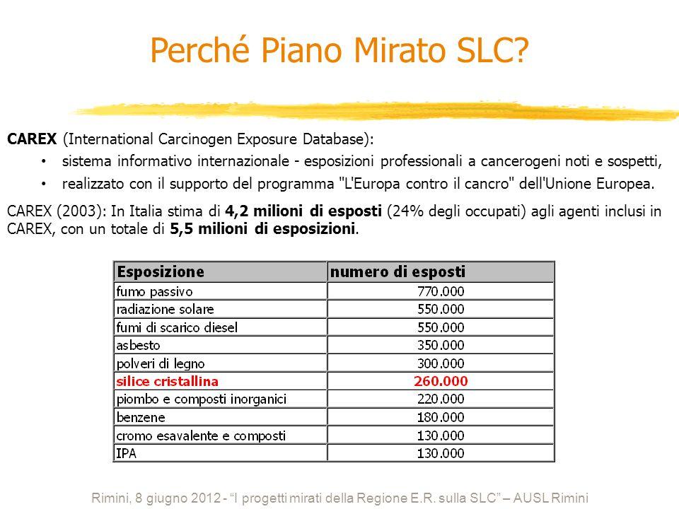 Perché Piano Mirato SLC