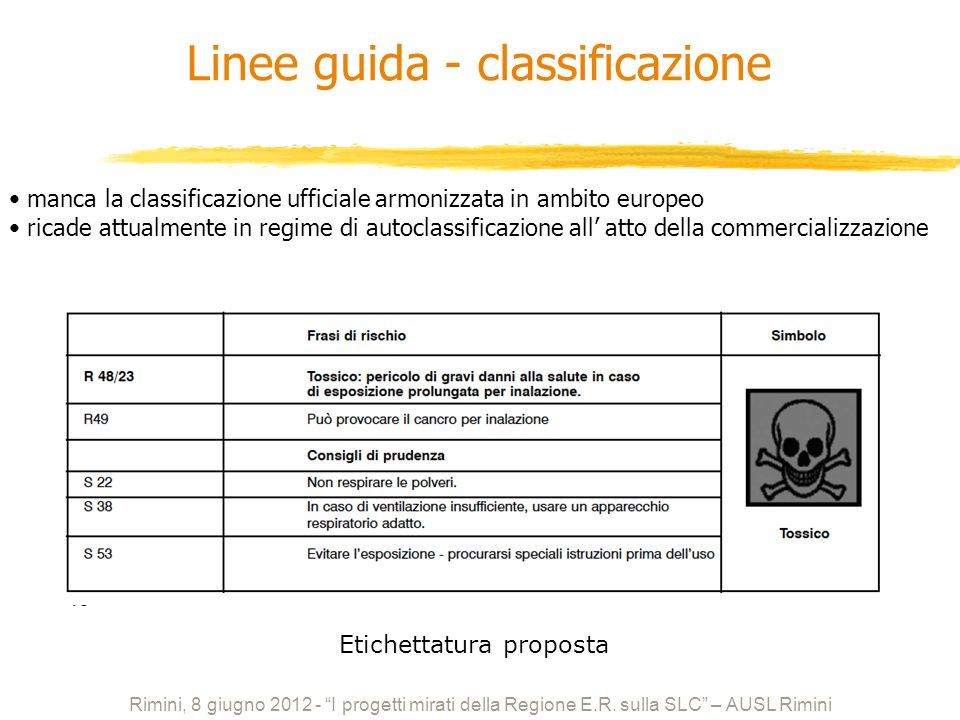 Linee guida - classificazione