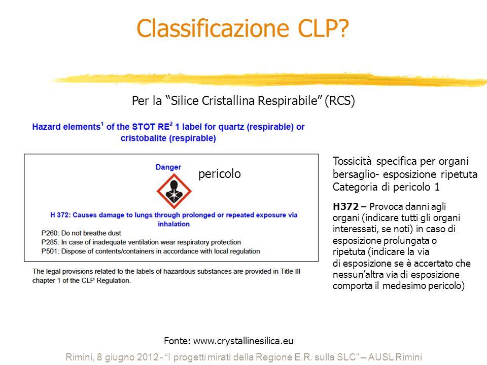 Classificazione CLP Per la Silice Cristallina Respirabile (RCS)