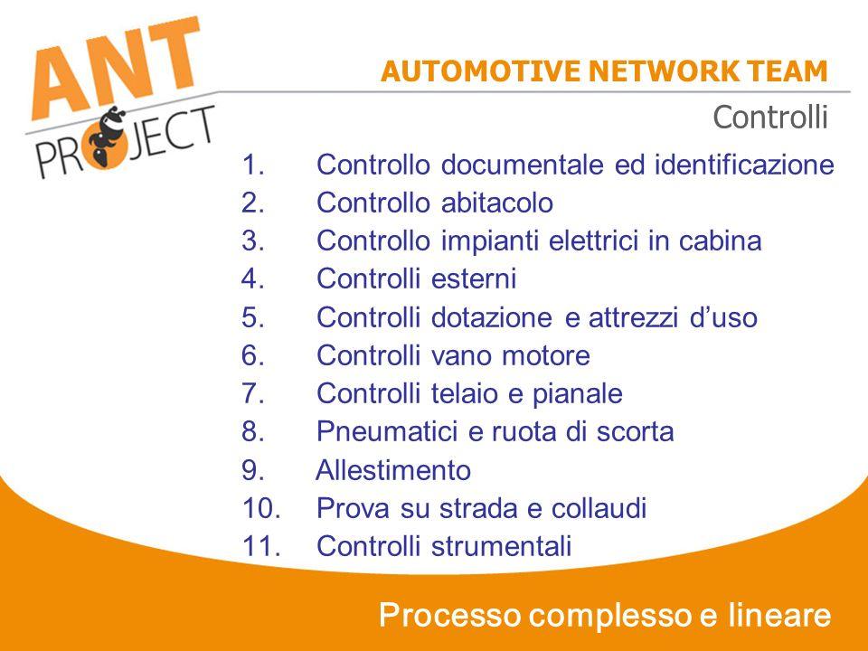 Processo complesso e lineare
