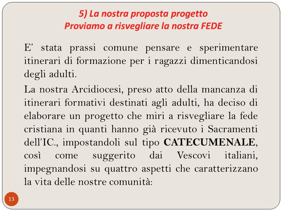 5) La nostra proposta progetto Proviamo a risvegliare la nostra FEDE