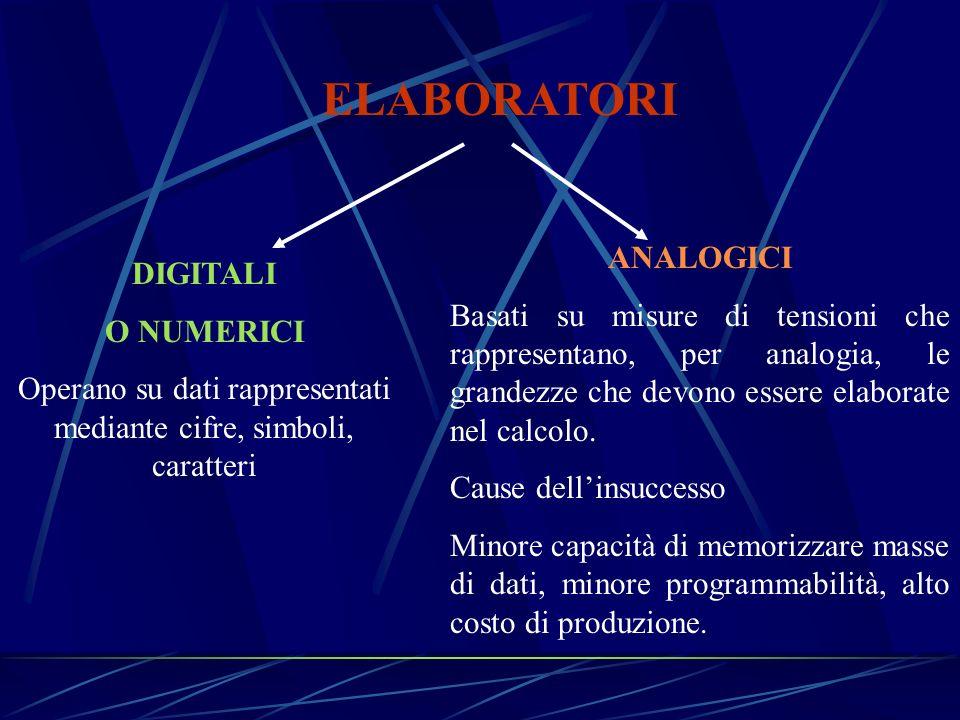 Operano su dati rappresentati mediante cifre, simboli, caratteri