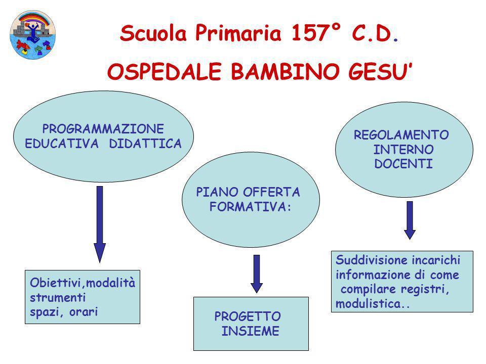 OSPEDALE BAMBINO GESU' PROGRAMMAZIONE EDUCATIVA DIDATTICA