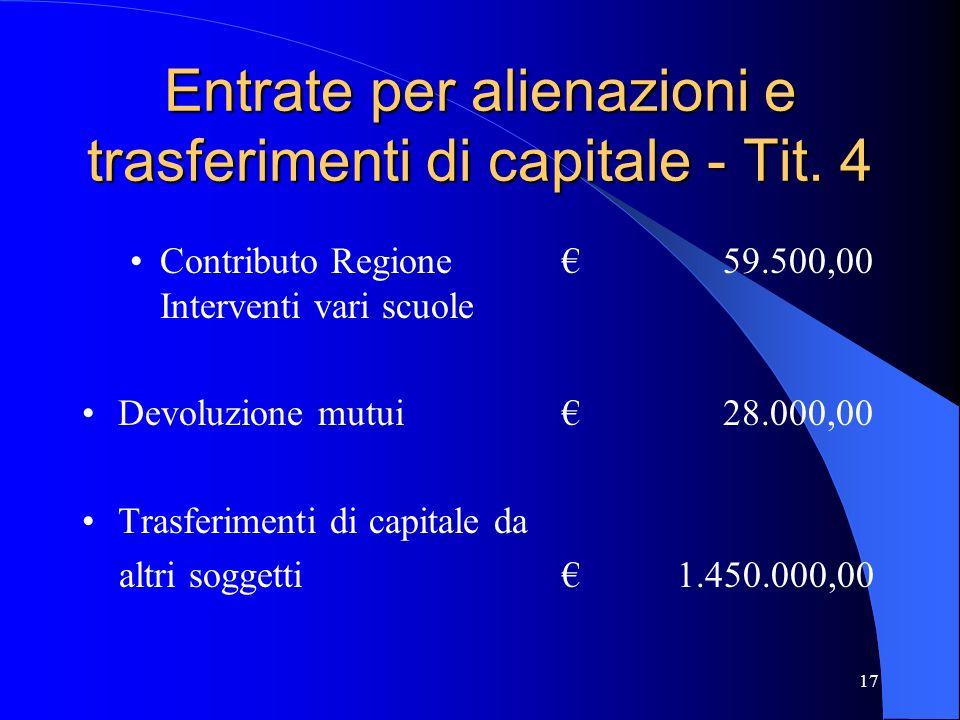 Entrate per alienazioni e trasferimenti di capitale - Tit. 4