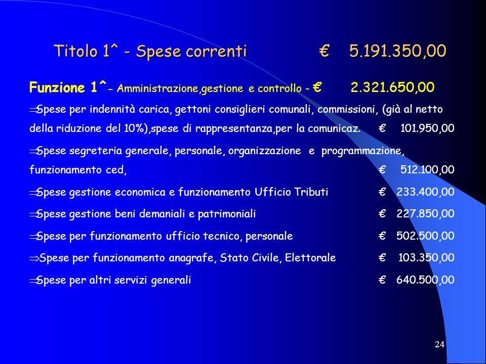 Titolo 1^ - Spese correnti € 5.191.350,00