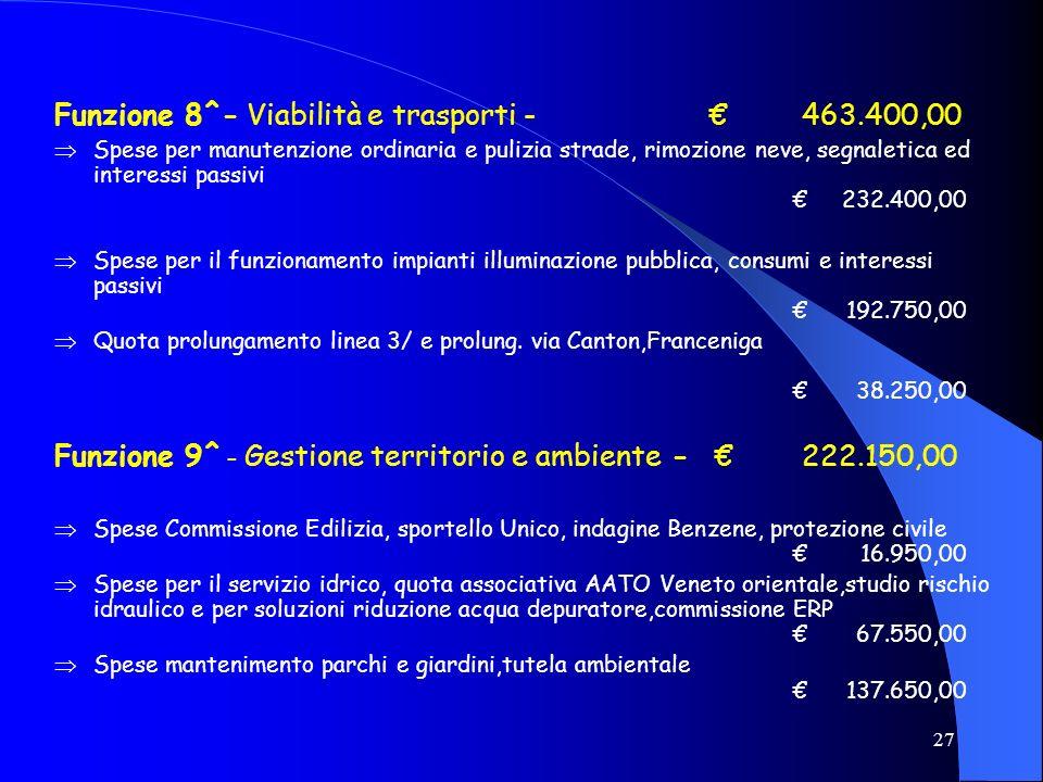 Funzione 8^- Viabilità e trasporti - € 463.400,00