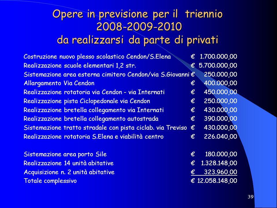 Opere in previsione per il triennio 2008-2009-2010 da realizzarsi da parte di privati