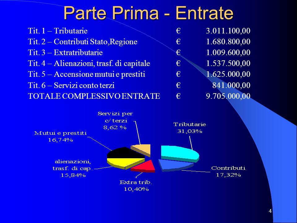 Parte Prima - Entrate Tit. 1 – Tributarie € 3.011.100,00