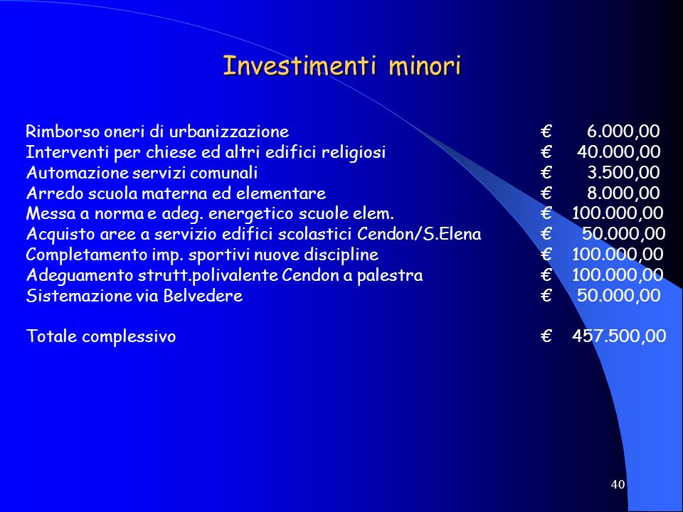 Investimenti minori Rimborso oneri di urbanizzazione € 6.000,00