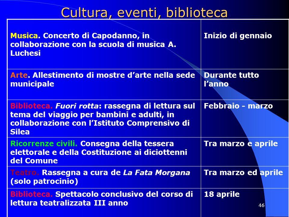 Cultura, eventi, biblioteca
