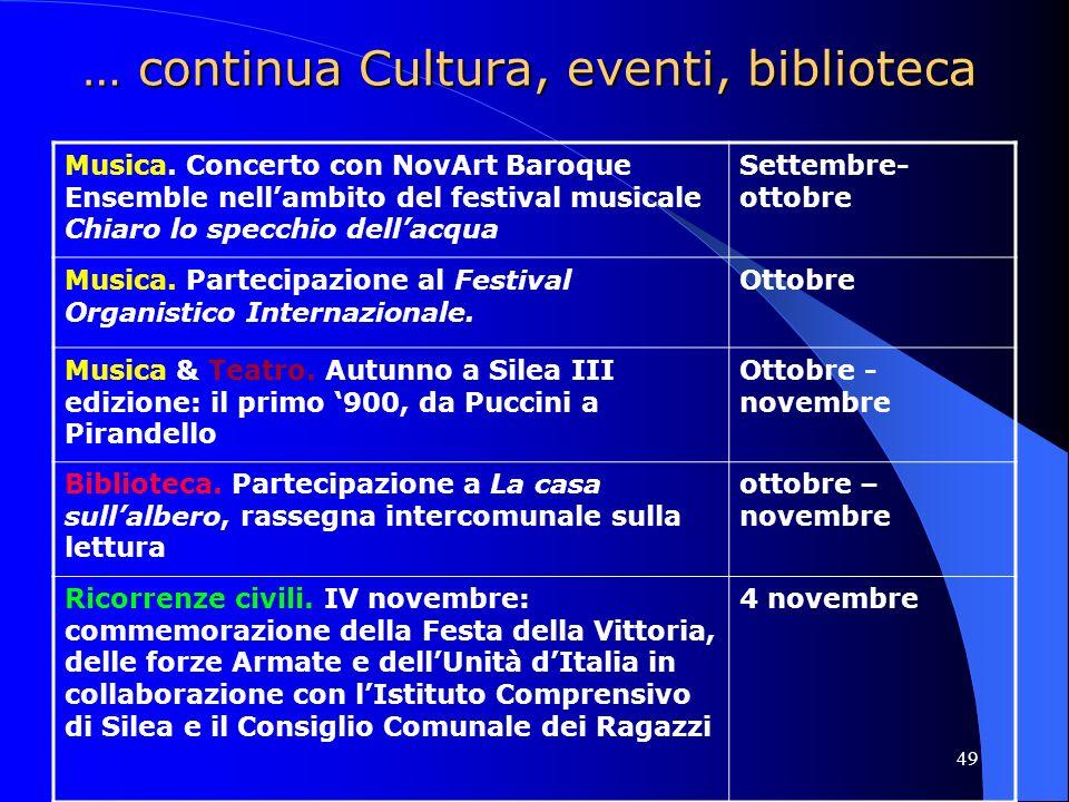… continua Cultura, eventi, biblioteca