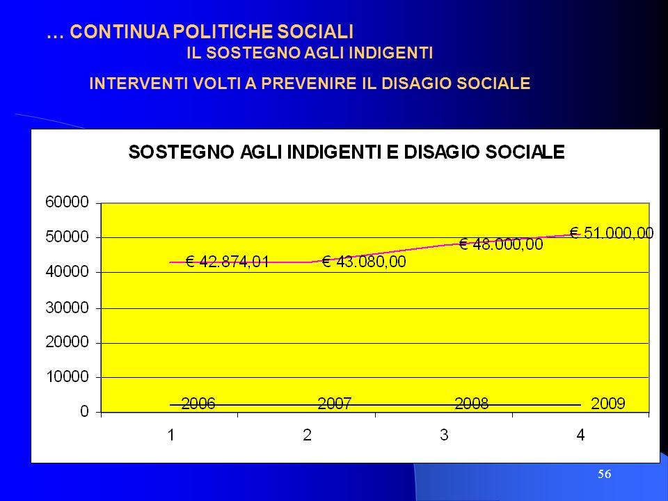 … CONTINUA POLITICHE SOCIALI