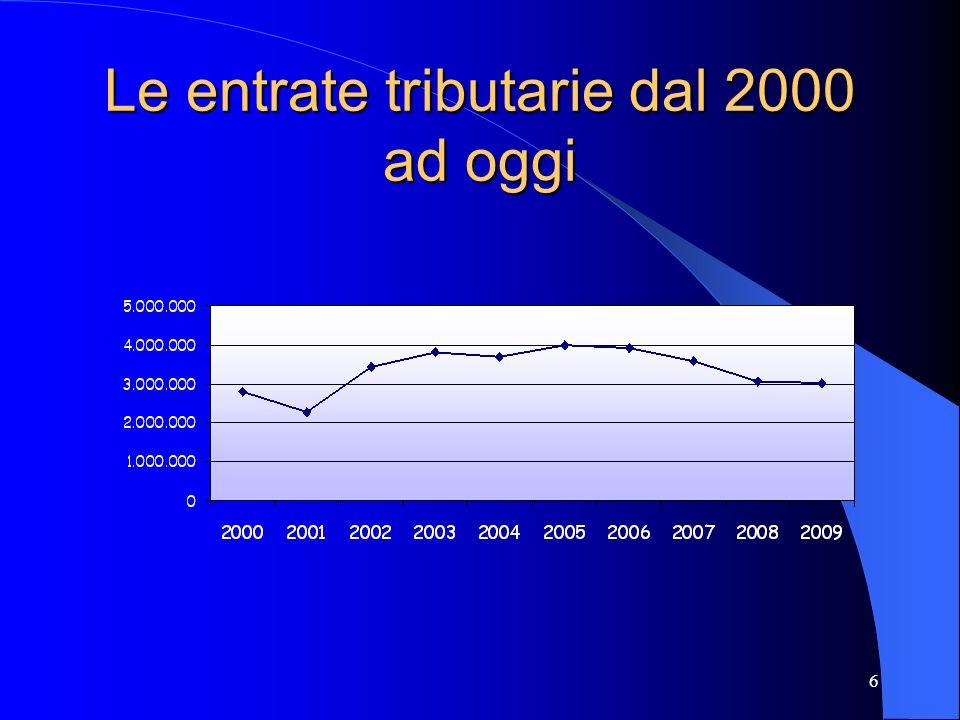 Le entrate tributarie dal 2000 ad oggi