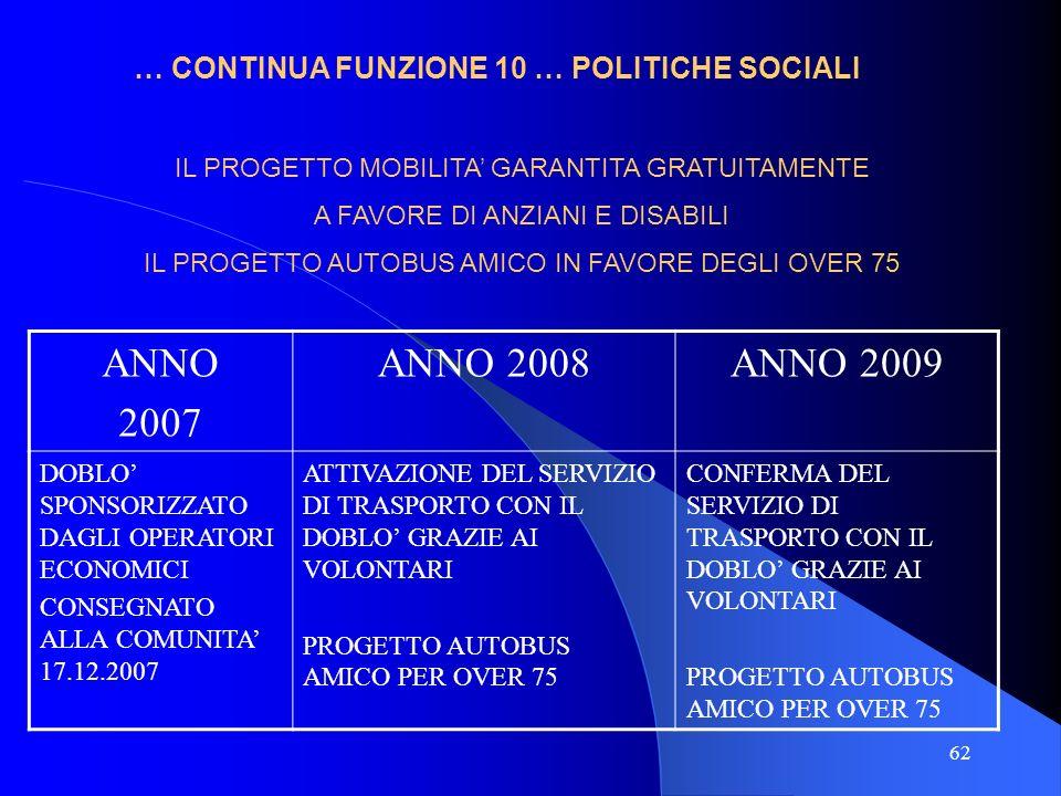 … CONTINUA FUNZIONE 10 … POLITICHE SOCIALI