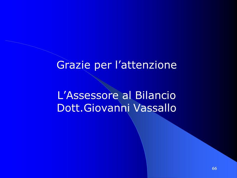 Grazie per l'attenzione L'Assessore al Bilancio Dott.Giovanni Vassallo