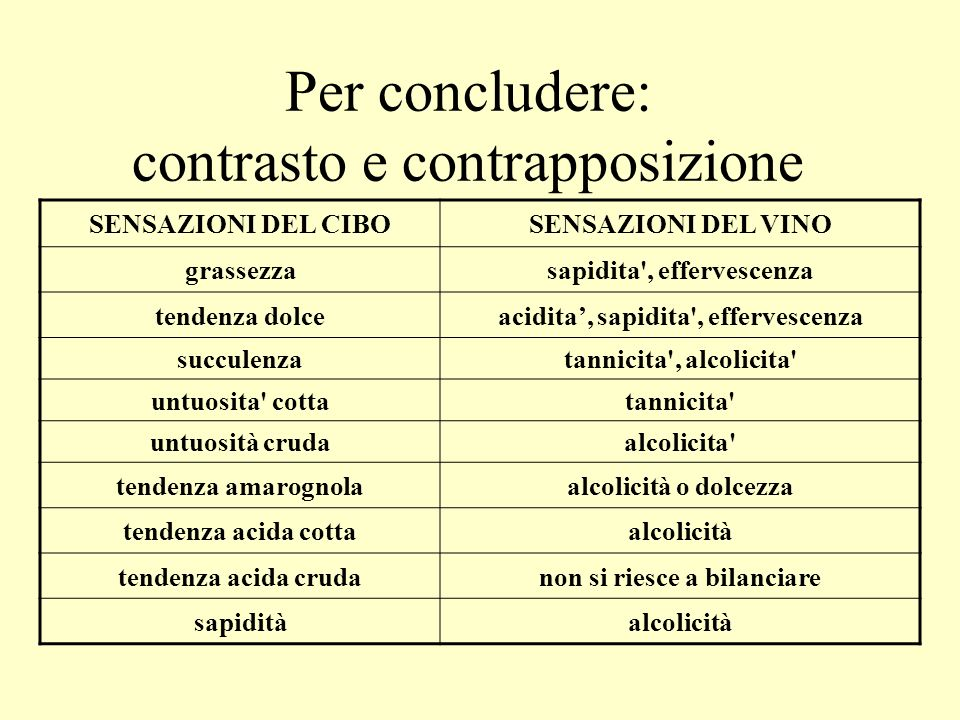 Per concludere: contrasto e contrapposizione