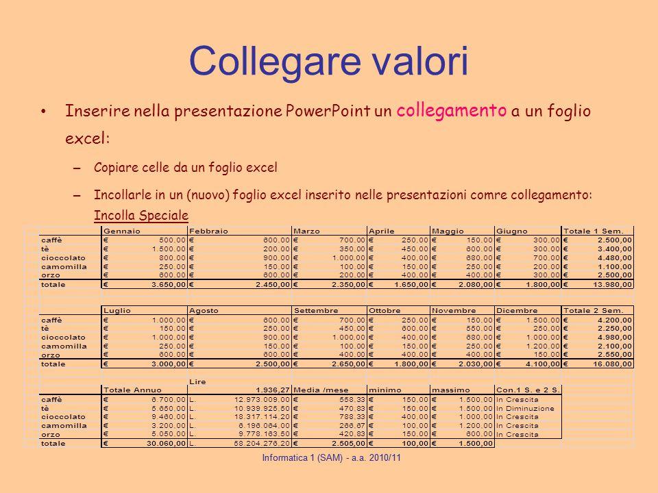 Collegare valori Inserire nella presentazione PowerPoint un collegamento a un foglio excel: Copiare celle da un foglio excel.