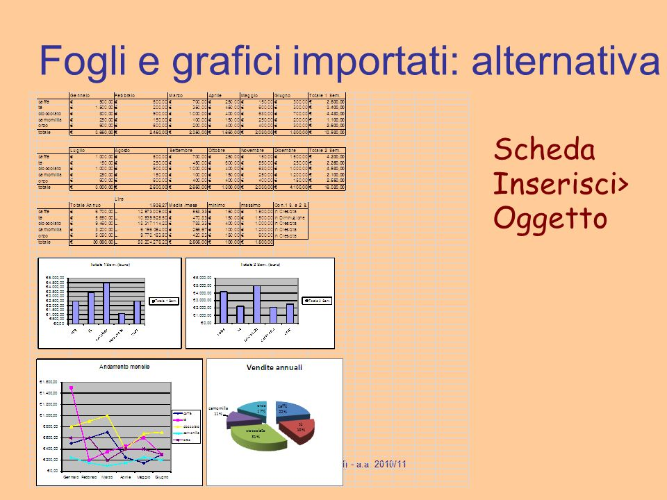 Fogli e grafici importati: alternativa