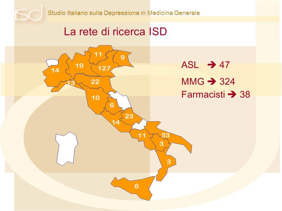 La rete di ricerca ISD ASL  47 MMG  324 Farmacisti  38