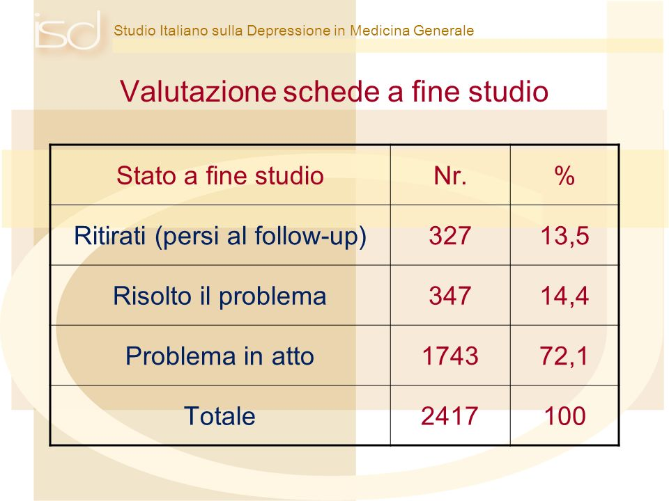 Valutazione schede a fine studio