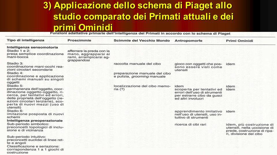 3) Applicazione dello schema di Piaget allo studio comparato dei Primati attuali e dei primi Ominidi