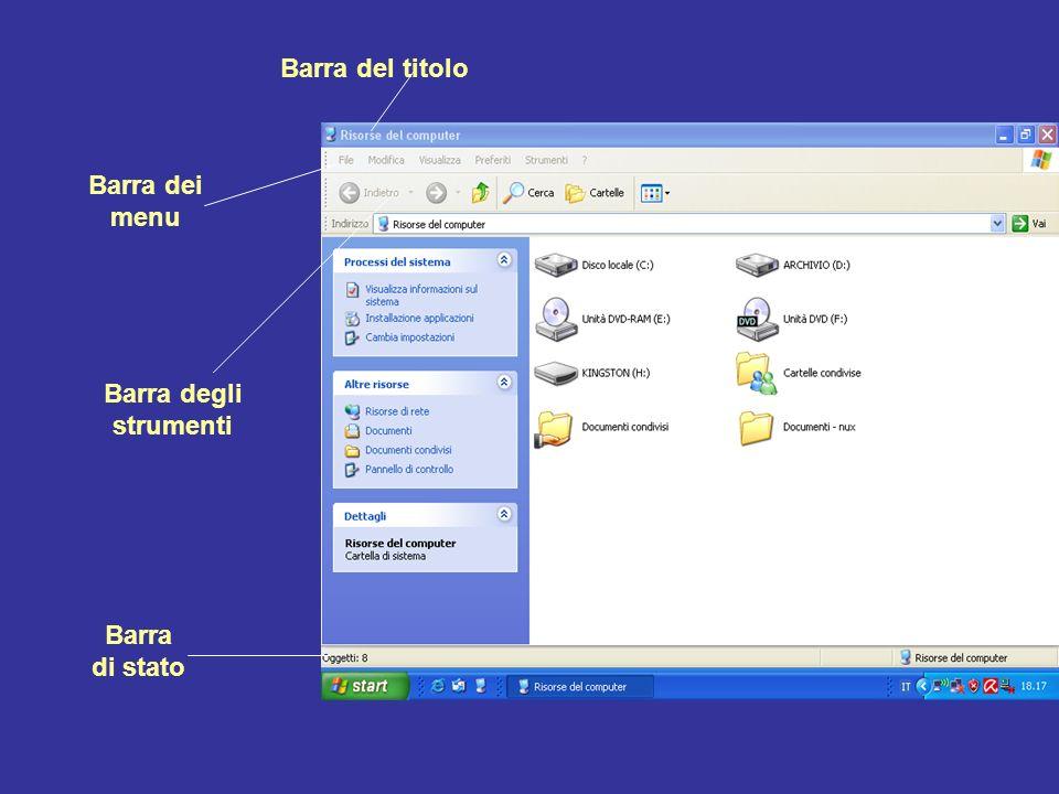 Barra del titolo Barra dei menu Barra degli strumenti Barra di stato