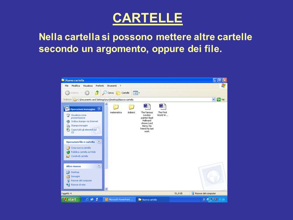 CARTELLE Nella cartella si possono mettere altre cartelle secondo un argomento, oppure dei file.