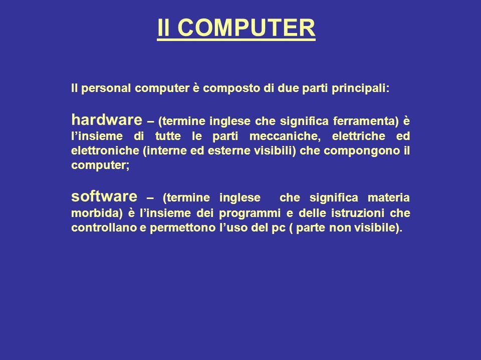 Il COMPUTER Il personal computer è composto di due parti principali: