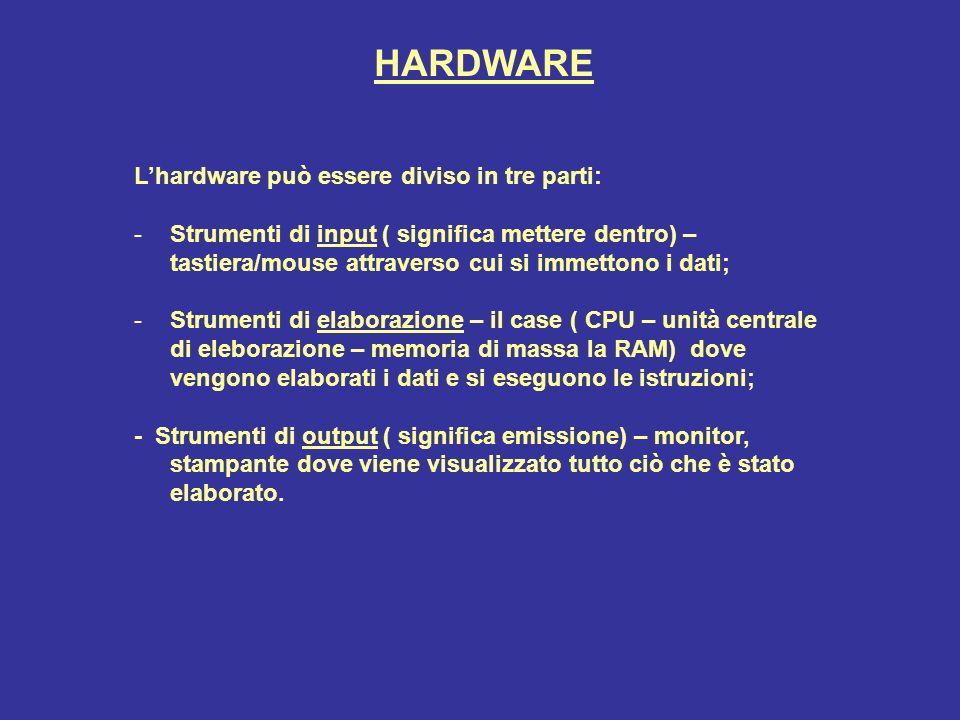 HARDWARE L'hardware può essere diviso in tre parti: