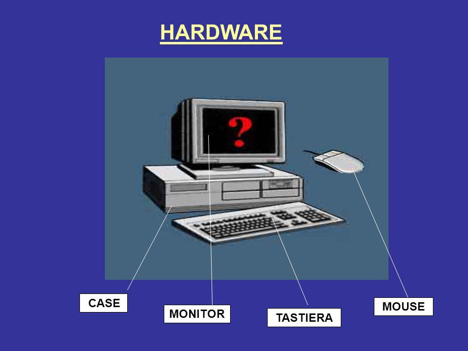 HARDWARE CASE MOUSE MONITOR TASTIERA