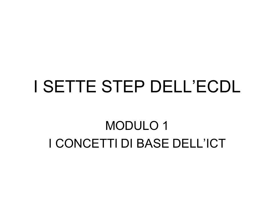 docente Grimaldi Carolina MODULO 1 I CONCETTI DI BASE DELL'ICT