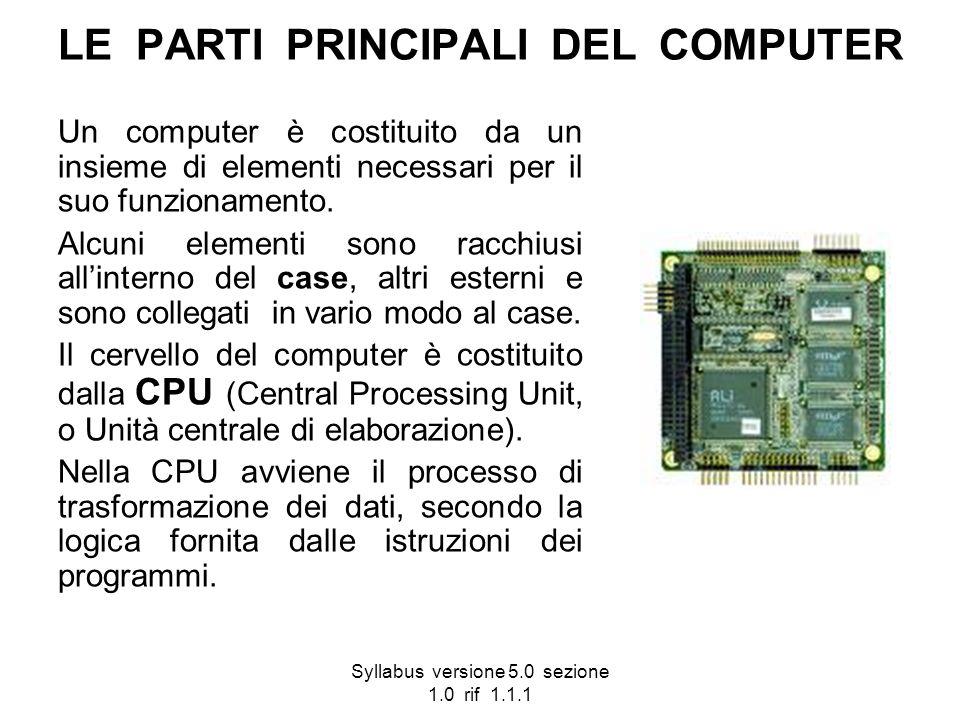 LE PARTI PRINCIPALI DEL COMPUTER