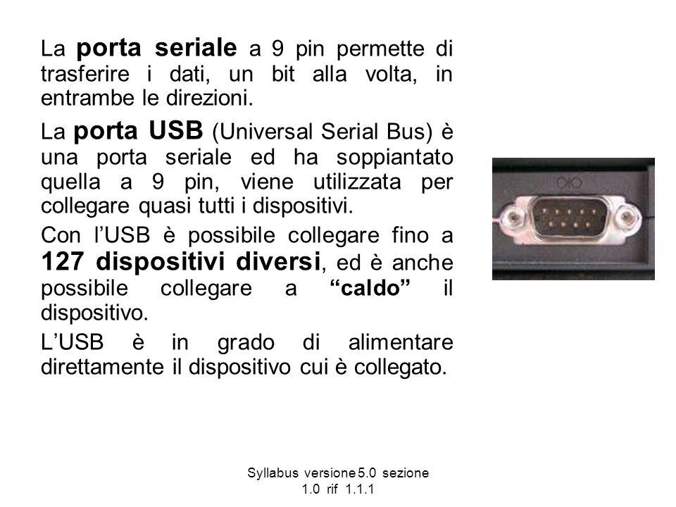 Syllabus versione 5.0 sezione 1.0 rif 1.1.1